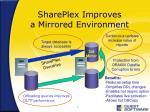 shareplex improves a mirrored environment