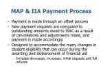 map iia payment process