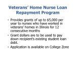 veterans home nurse loan repayment program