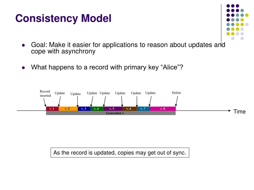 Goal: Make it easier for applications to reason about updates and cope with asynchrony