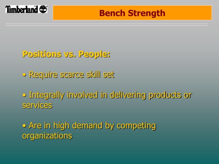 Bench Strength