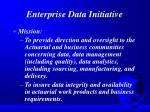 enterprise data initiative