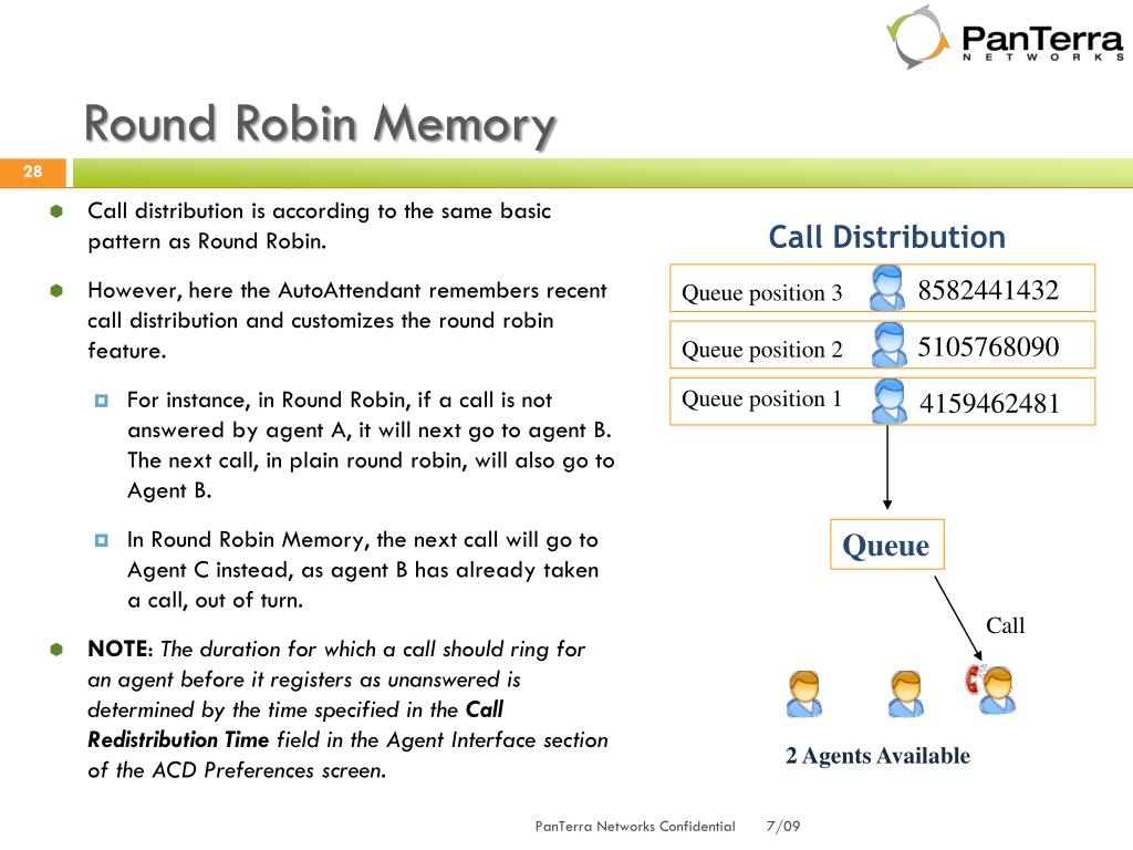 Round Robin Memory