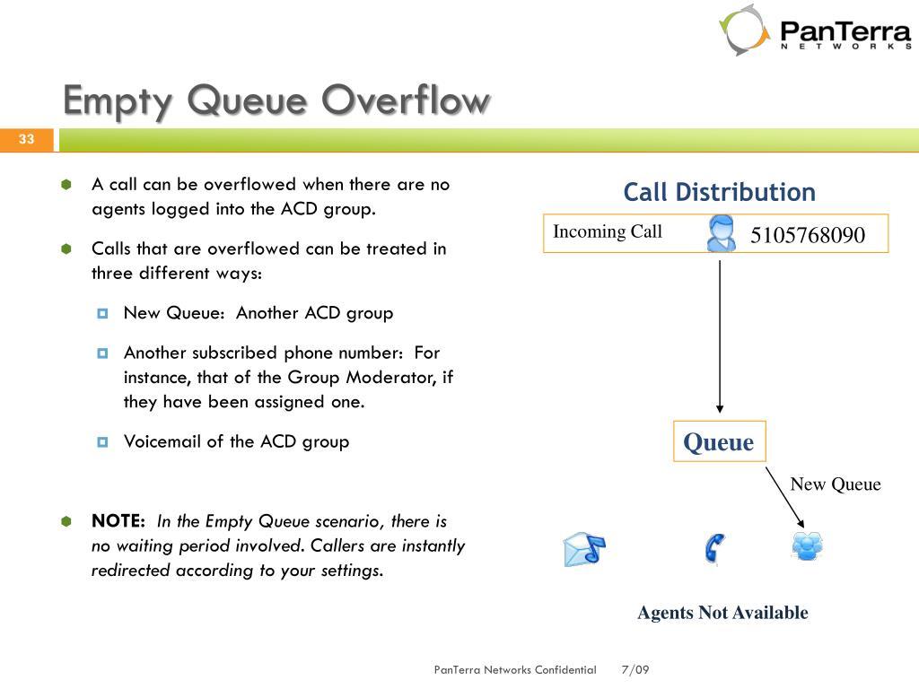 Empty Queue Overflow