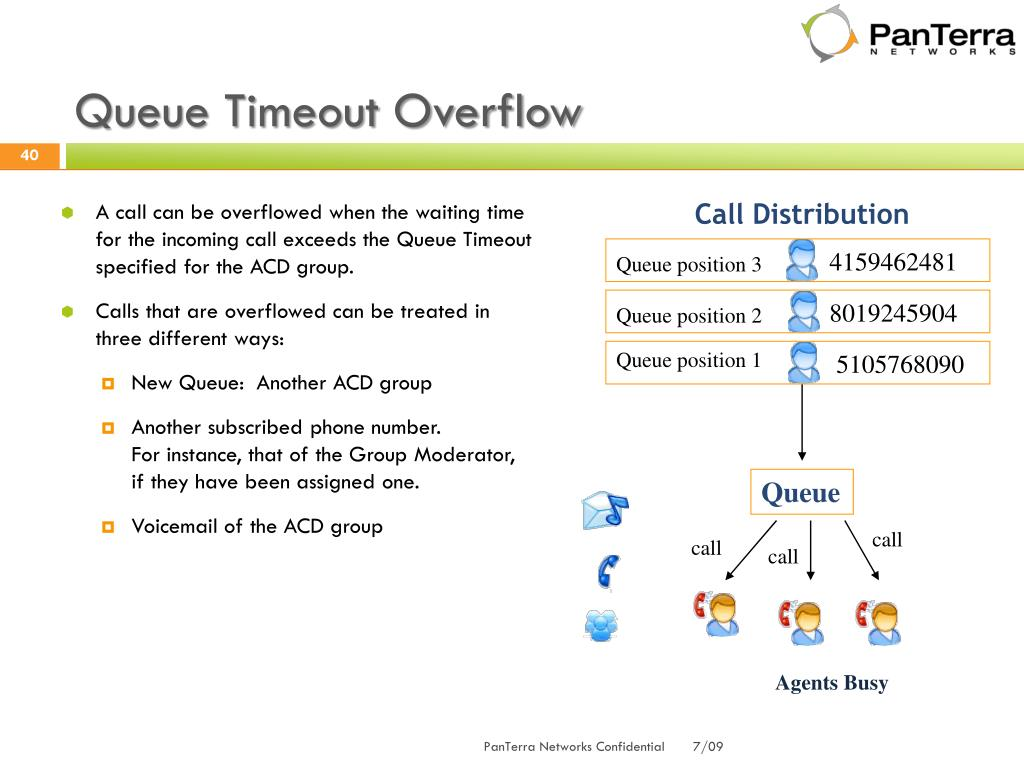 Queue Timeout Overflow