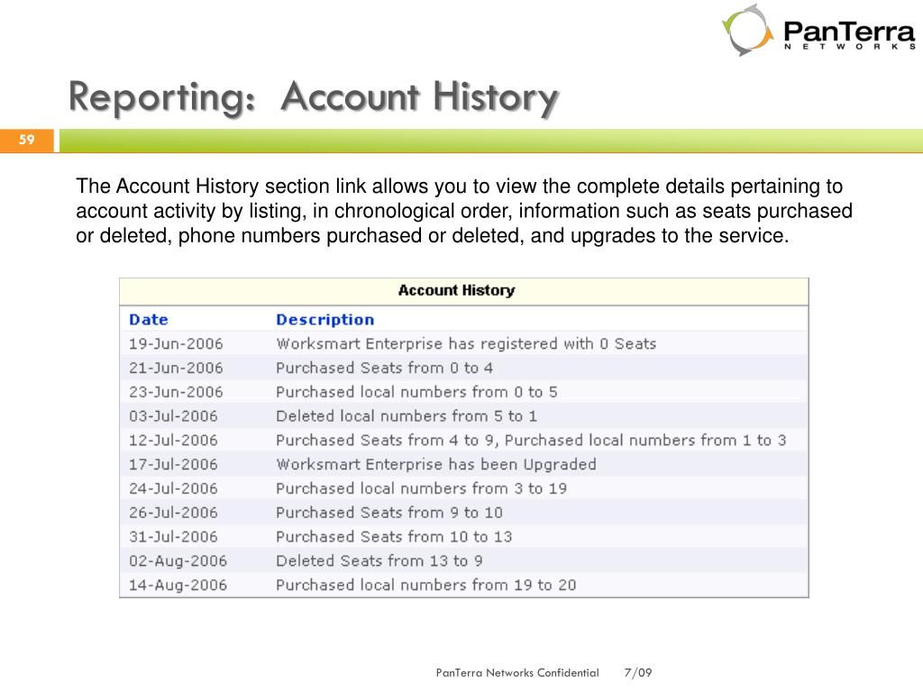 Reporting:  Account History