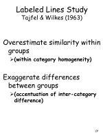 labeled lines study tajfel wilkes 196313