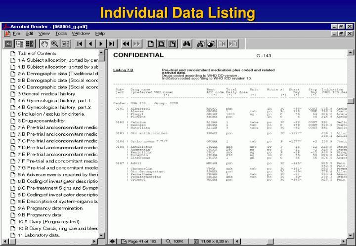 Individual Data Listing