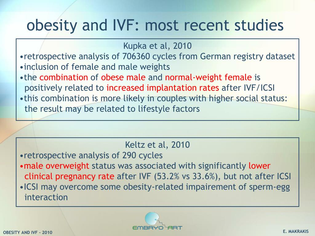 PPT - The impact of female obesity on in vitro fertilization