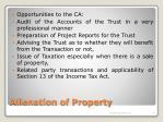 alienation of property15
