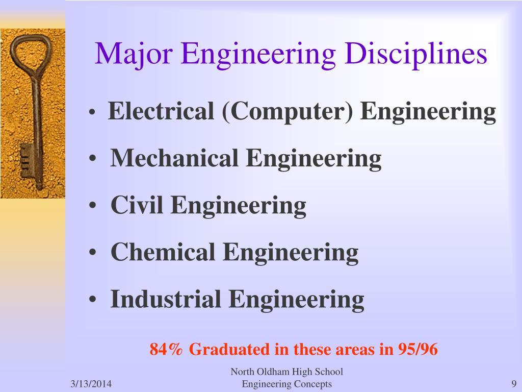 Major Engineering Disciplines
