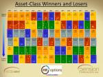 asset class winners and losers