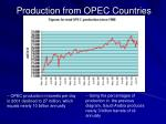 production from opec countries