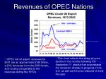 revenues of opec nations