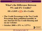 what s the difference between 9 and 4 credits