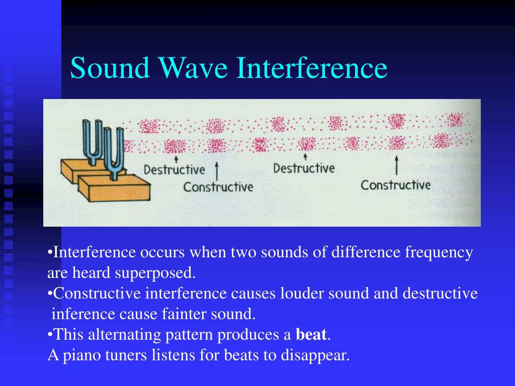 Sound Wave Interference