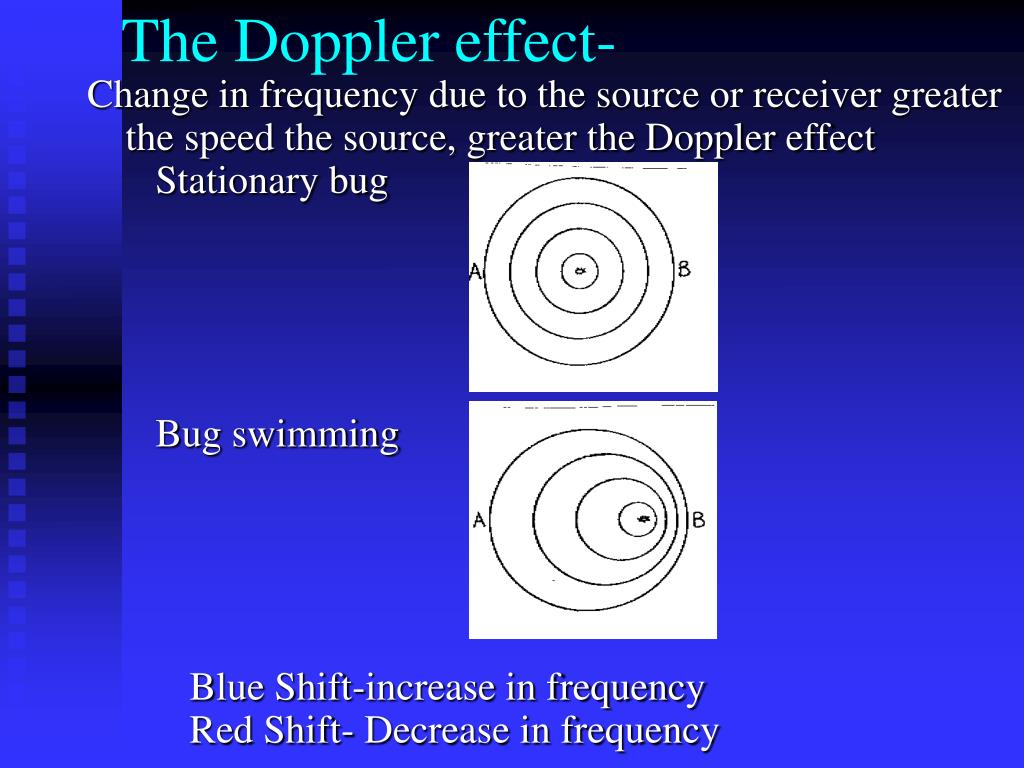 The Doppler effect-