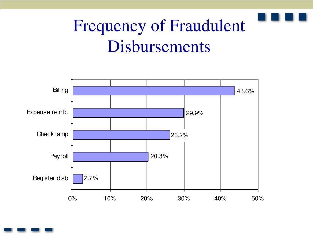 Frequency of Fraudulent Disbursements