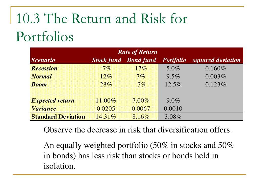 10.3 The Return and Risk for Portfolios
