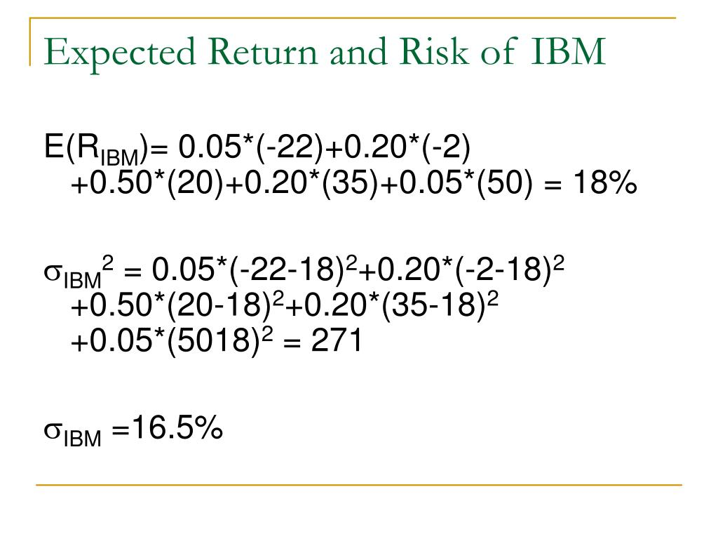 Expected Return and Risk of IBM