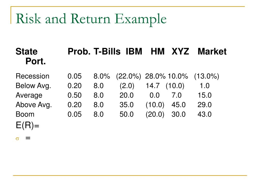 Risk and Return Example