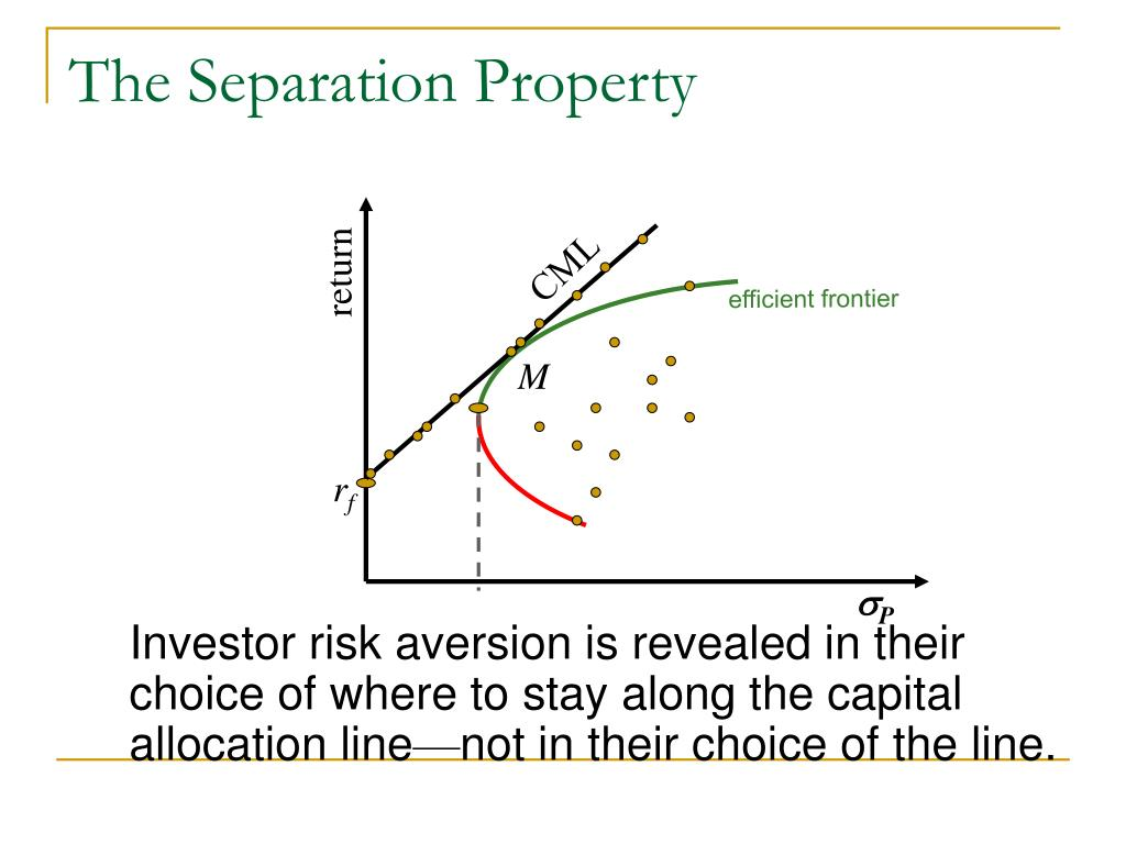 The Separation Property