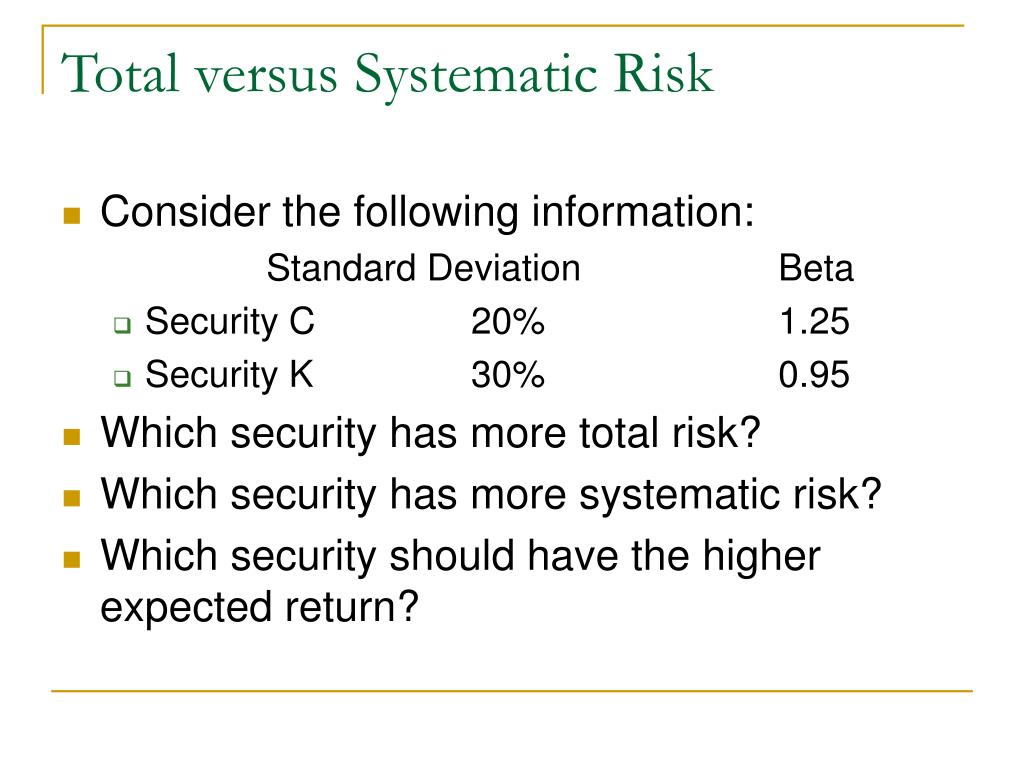 Total versus Systematic Risk