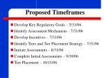 proposed timeframes