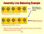 assembly line balancing example69