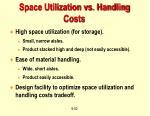 space utilization vs handling costs