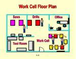 work cell floor plan