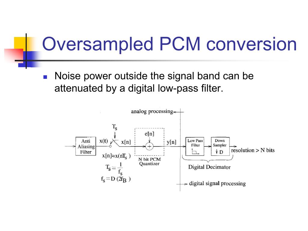 Oversampled PCM conversion