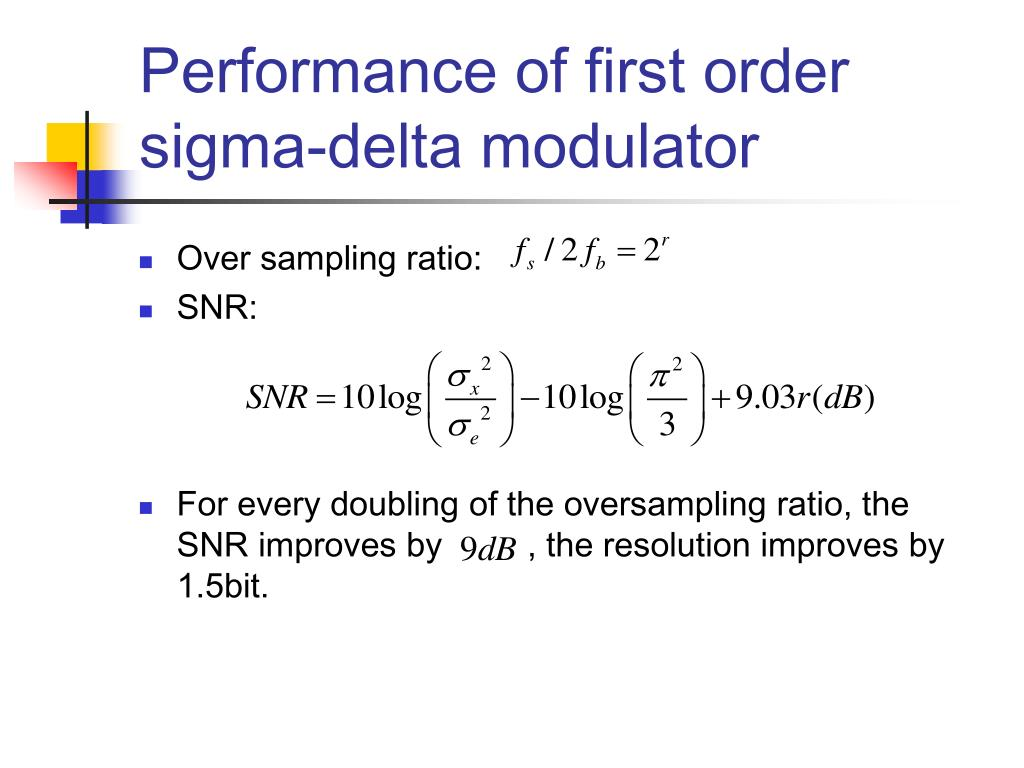 Performance of first order sigma-delta modulator