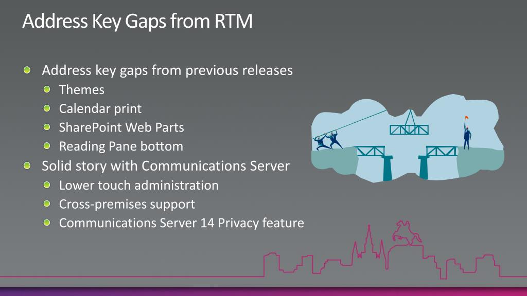 Address Key Gaps from RTM