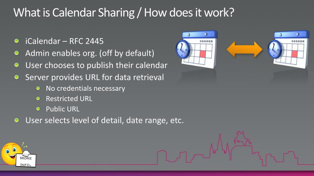 What is Calendar Sharing / How does it work?