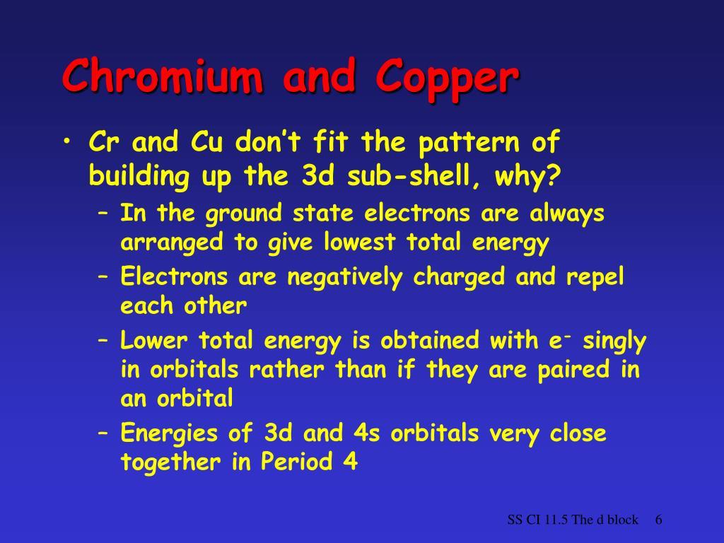 Chromium and Copper