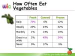 how often eat vegetables