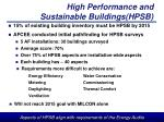 high performance and sustainable buildings hpsb