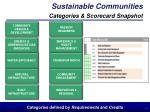 sustainable communities categories scorecard snapshot