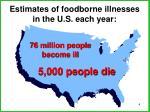 estimates of foodborne illnesses in the u s each year