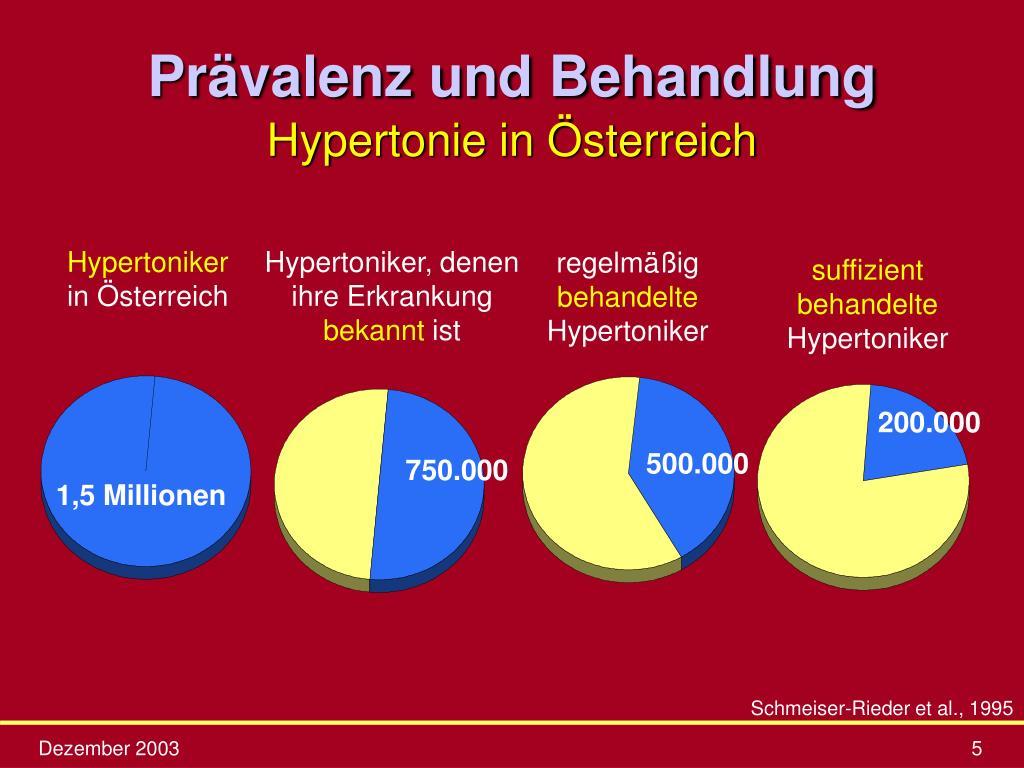 PPT - Hypertonie PowerPoint Presentation, free download..
