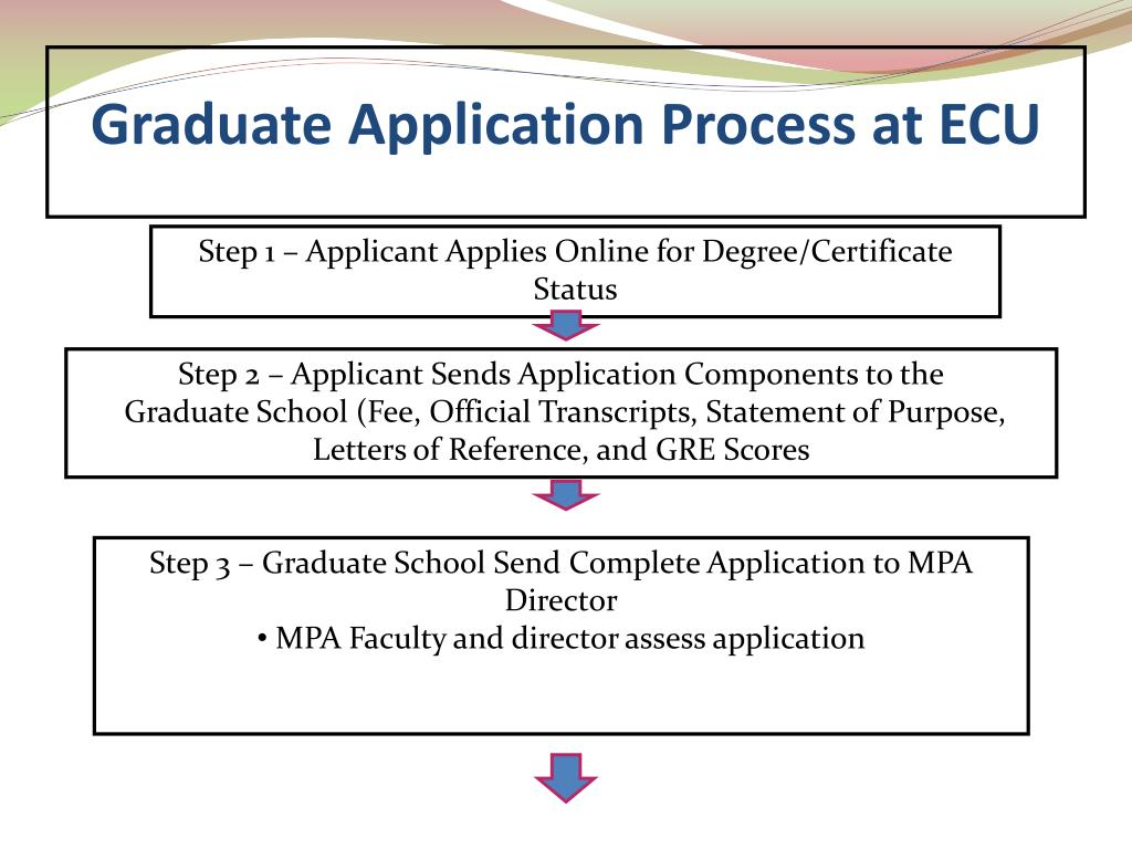 PPT - Introduction to ECU's MPA Program PowerPoint