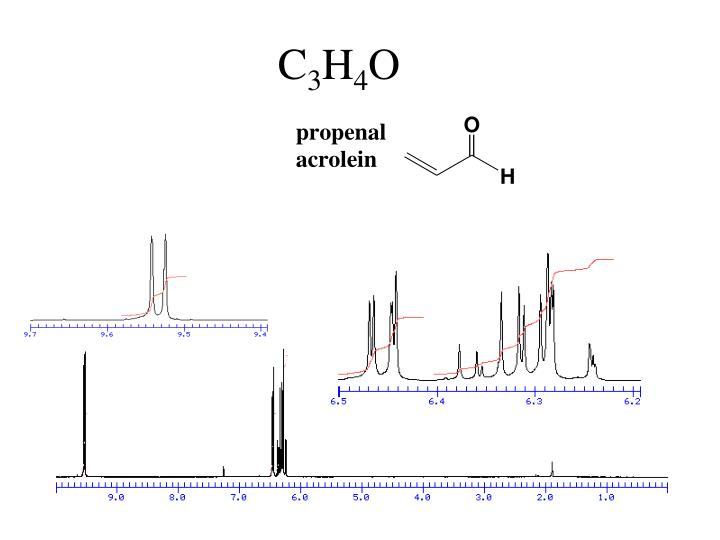 Methyl Vinyl Ketone Spectra Organic Spectroscopy