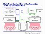 holotrak master slave configuration with i o interface box