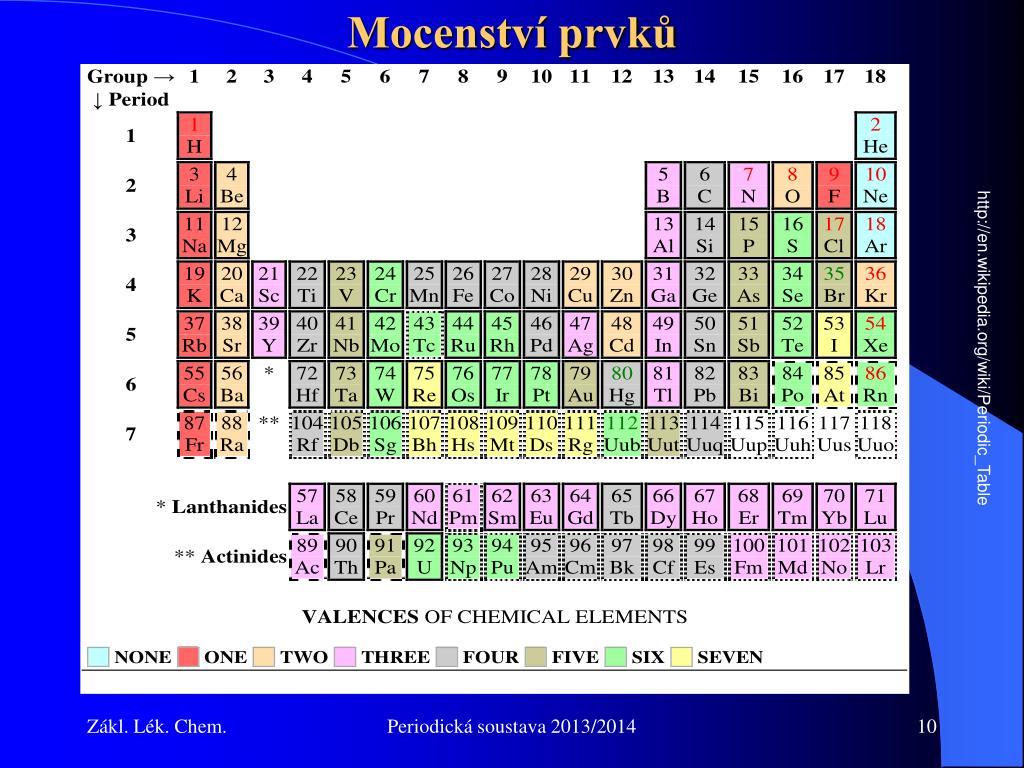 uhlík-14 v radioaktivním randění