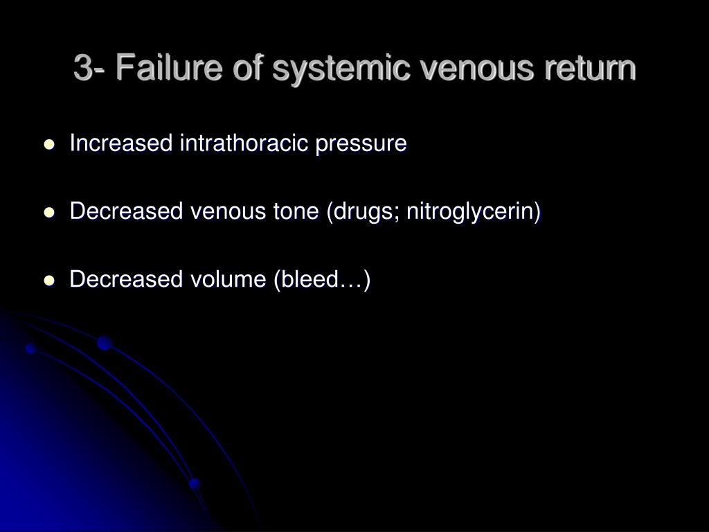 3- Failure of systemic venous return