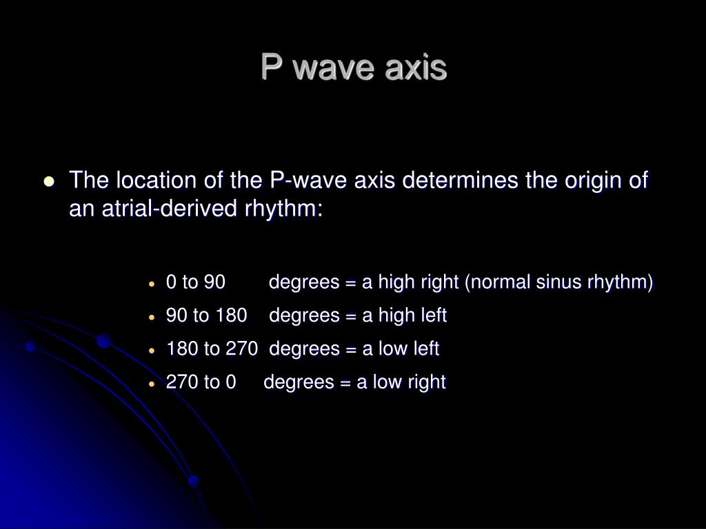 P wave axis