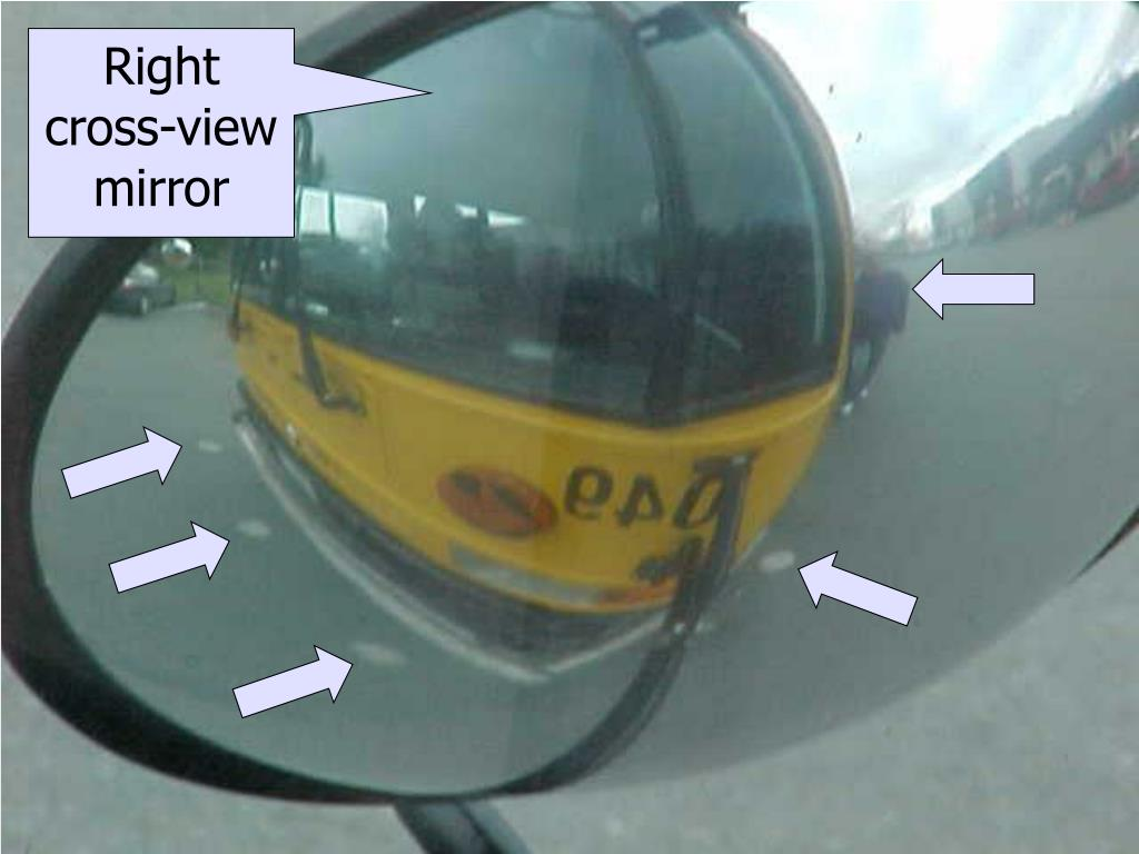 Right cross-view mirror
