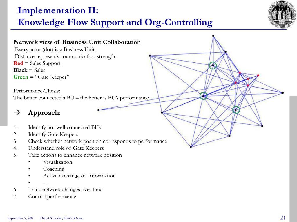Implementation II: