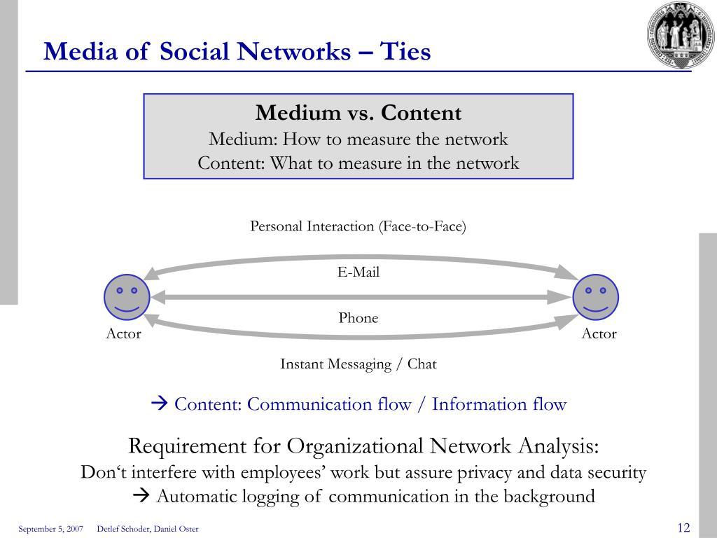 Media of Social Networks – Ties